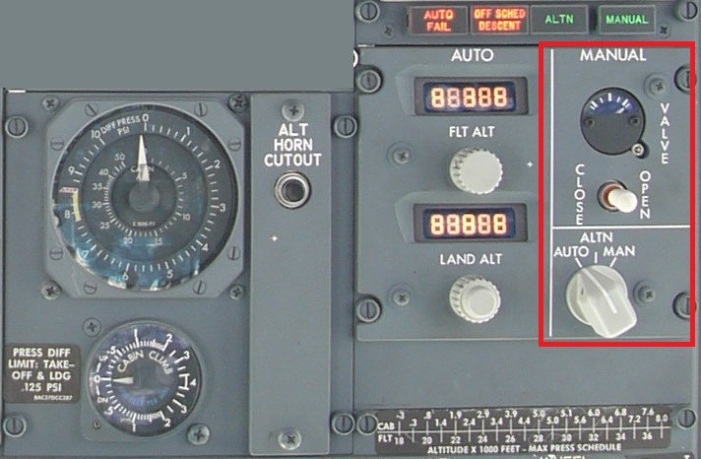 Foto del sistema de presurización en un B737